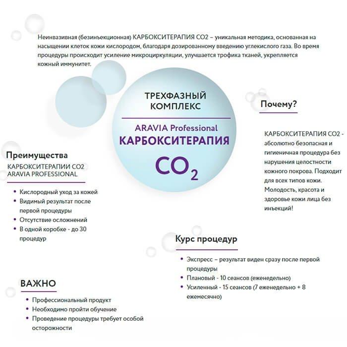 Набор карбокситерапии Aravia СО2 Anti-Age Set