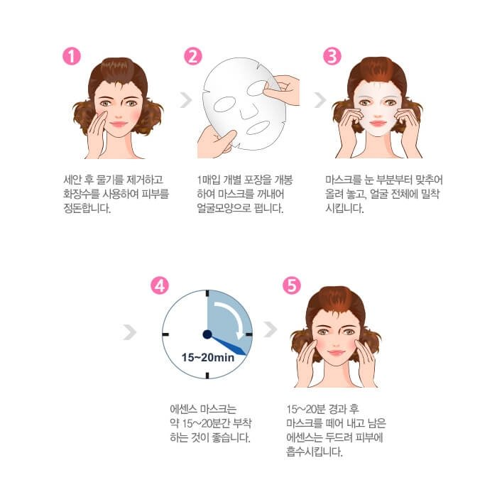 Тканевая маска Dermal Advanced Ruby Healing Essence Mask