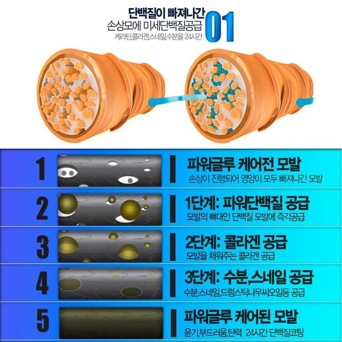 Клей для волос La'dor Keratin Power Glue (tube)