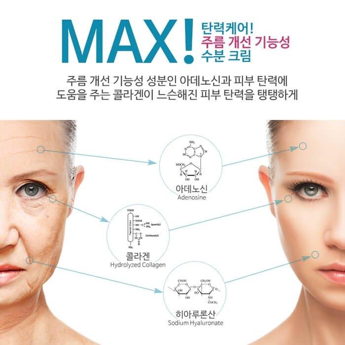 Крем для лица Ladykin Hyaluronic Max Moisture Cream