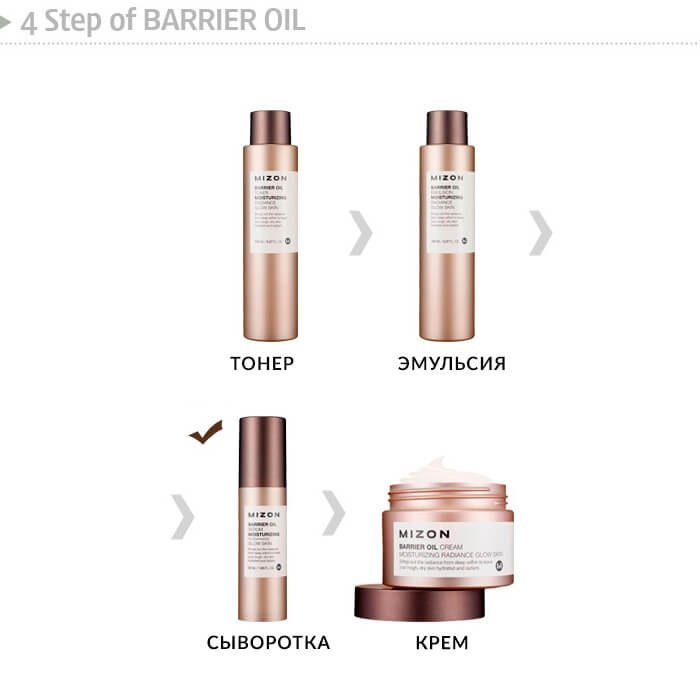 Сыворотка для лица Mizon Barrier Oil Serum