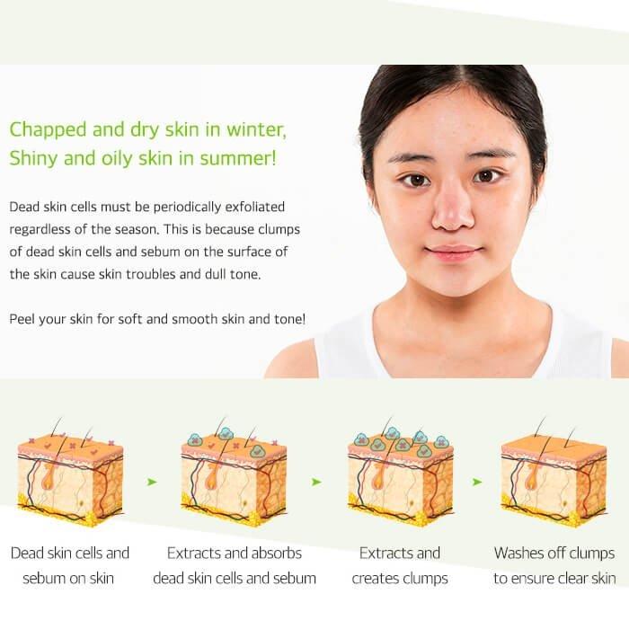 Пилинг для лица Secret Nature From Jeju Peeling Gel