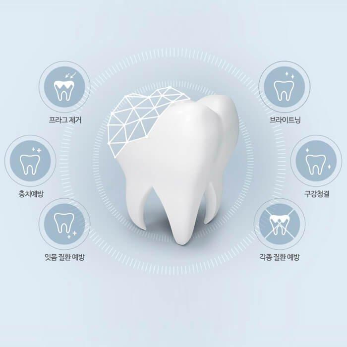 Зубная паста SNP Dr.Teeth Mint Pure Breath Toothpaste